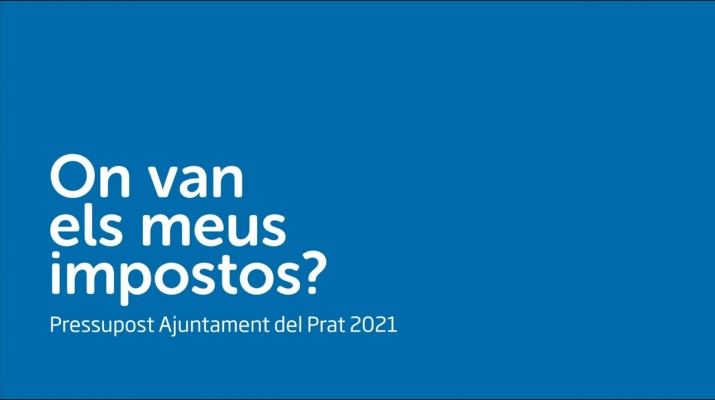 Pressupost Ajuntament del Prat 2021